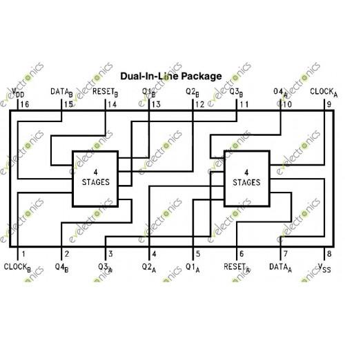cd4015be 4015 dual 4